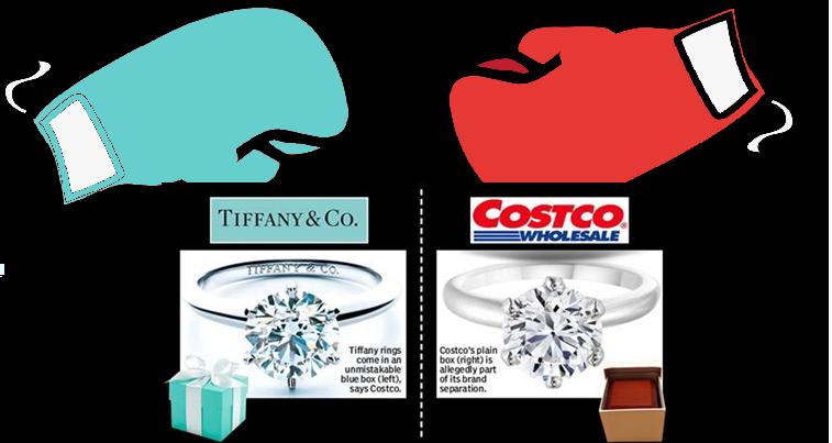 Costco Tiffany S Ring Fake