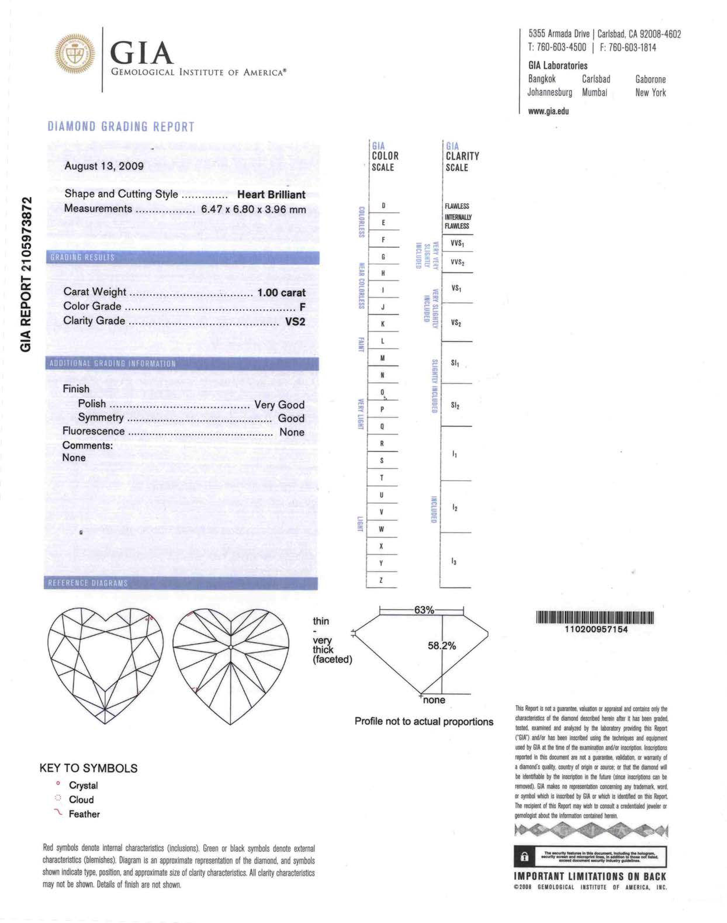 clarity diamond education colour diamonds stock cut carat chart