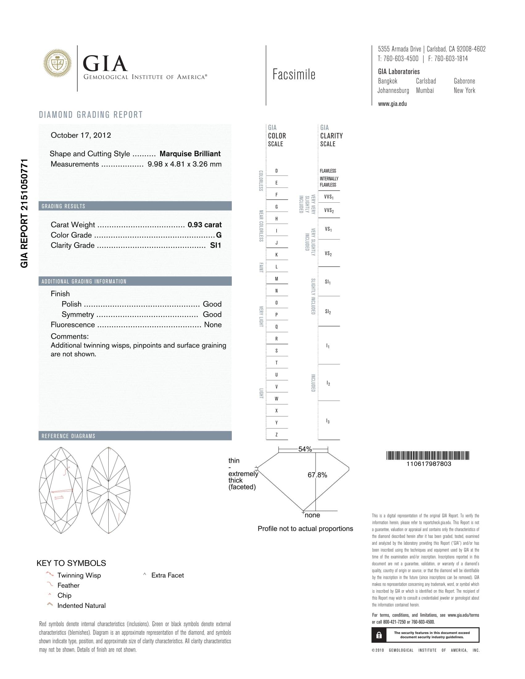 Gia Certified Loose Diamonds Gray Sons Jewelers