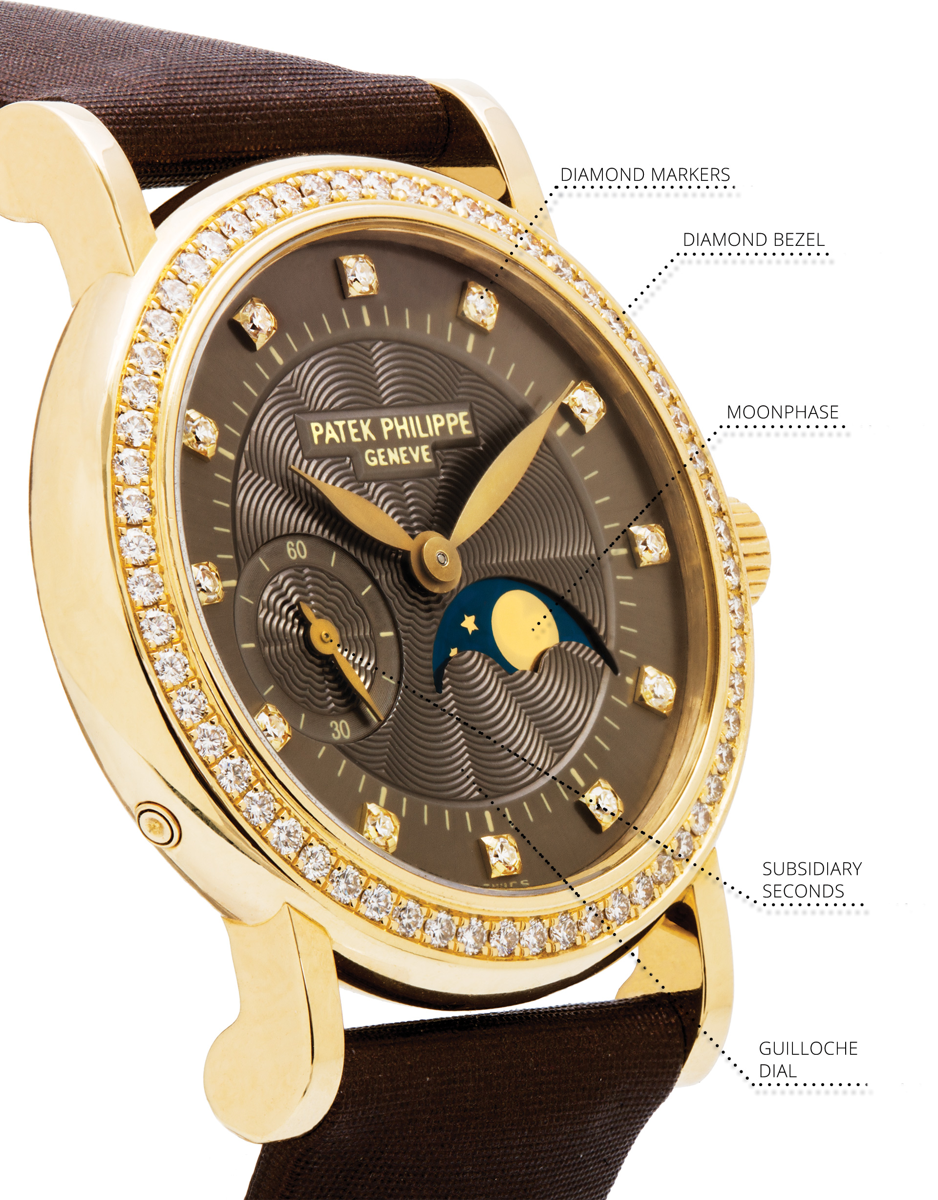 Patek Philippe-Calatrava-watch