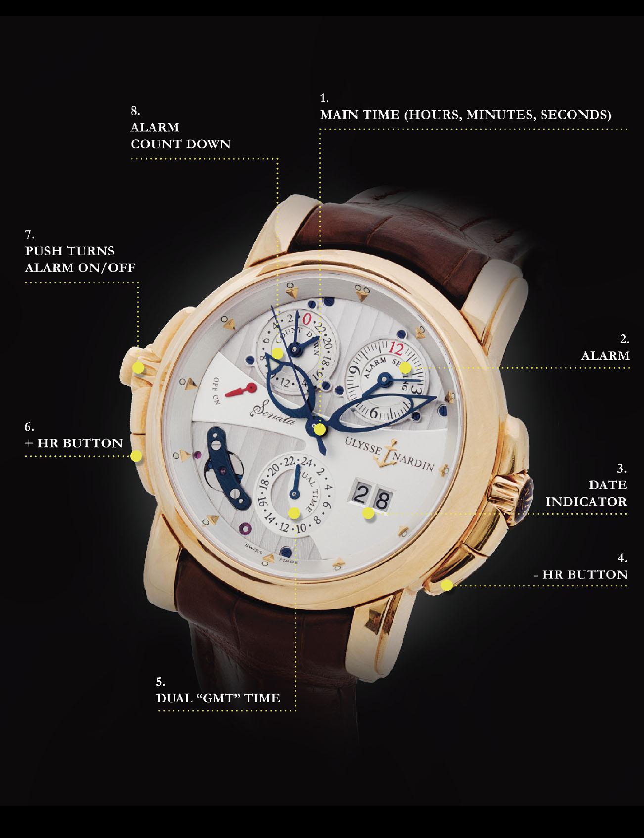Ulysse Nardin-Sonata-watch